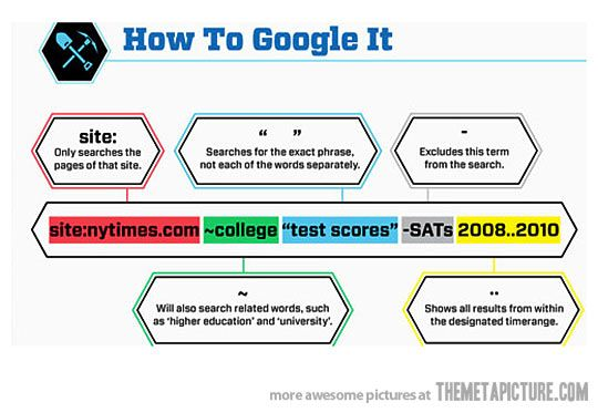 How to search better…