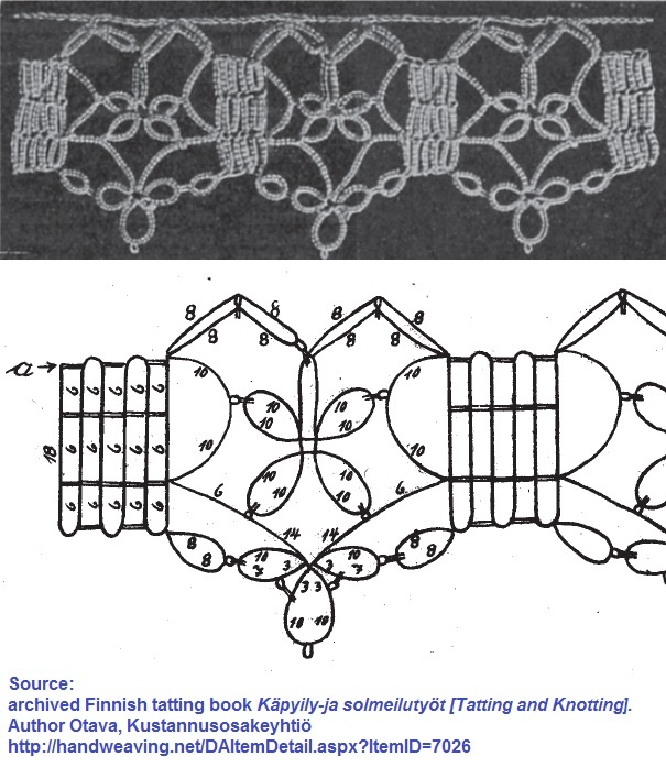 Edging pattern from archived Finnish tatting book Käpyily-ja solmeilutyöt [Tatting and Knotting].  Author Otava, Kustannusosakeyhtiö http://handweaving.net/DAItemDetail.aspx?ItemID=7026