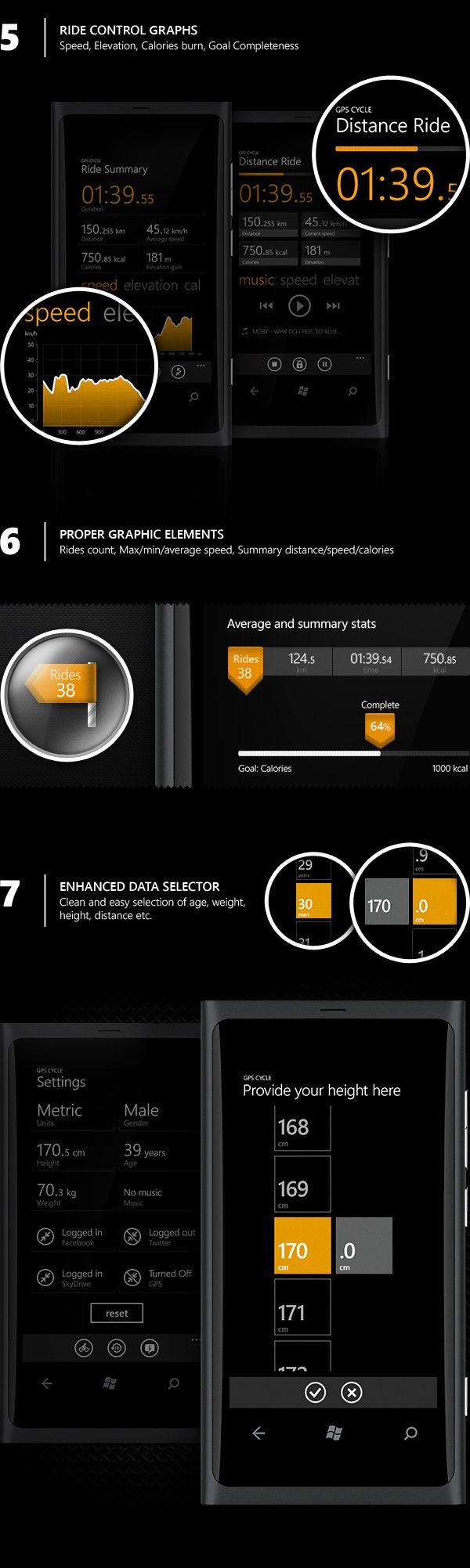 GPS Cycle (Metro application) by Alexey Tcherniak, via Behance