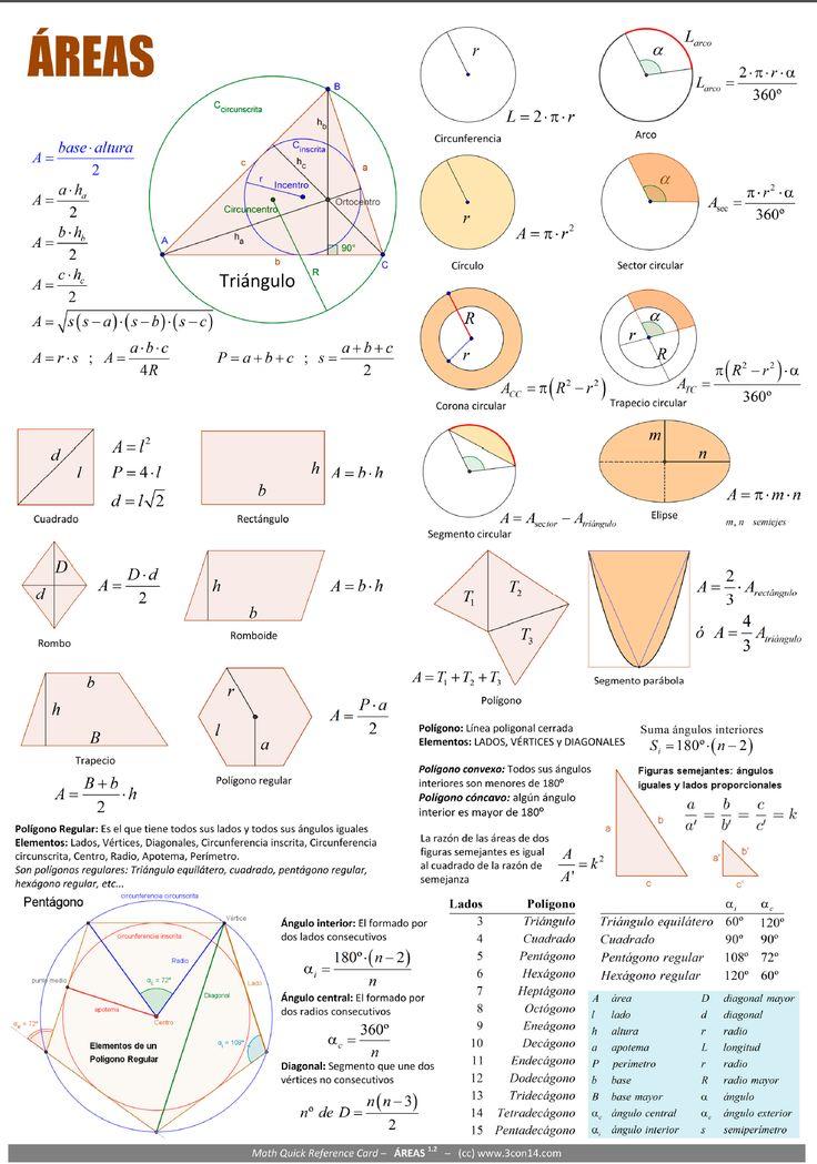 qrc areas 3