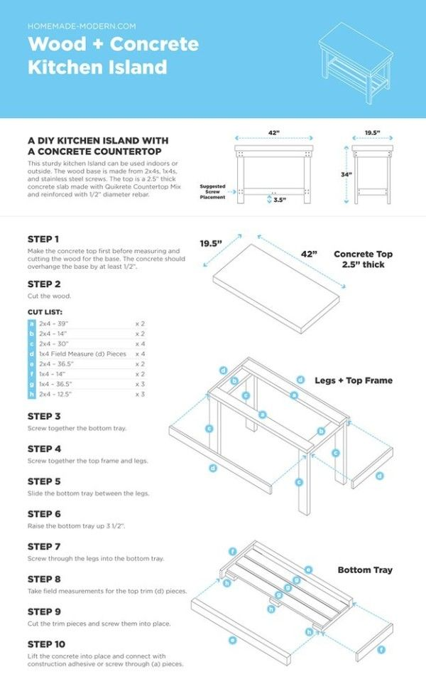 How to Build a Kitchen Island | Get the plan on how you can create your wood and concrete kitchen island. #DiyReady www.diyready.com
