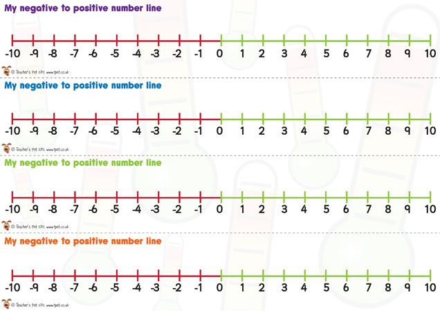 Teacher's Pet - Negative Number Lines -10 - 10 - FREE Classroom Display Resource - EYFS, KS1, KS2, negative, numbers, numberline
