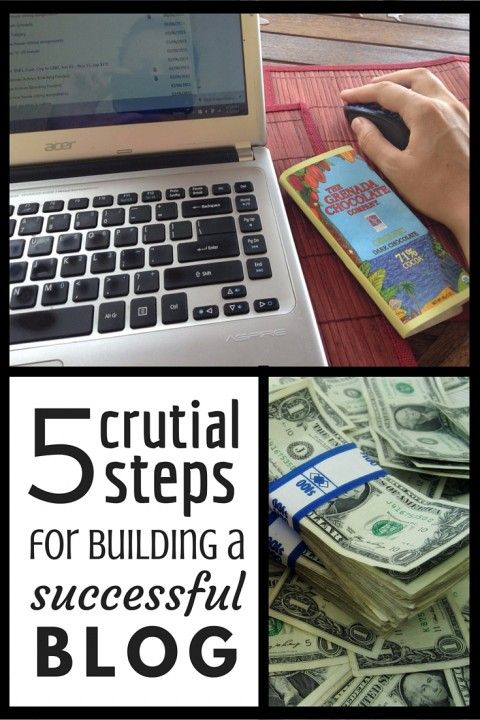 5 Crucial Steps For Building a Successful Blog
