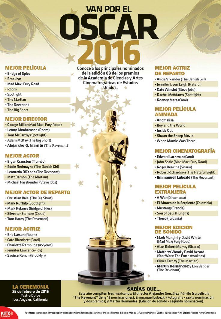 Principales nominados a los premios #Oscar 2016. #Infographic