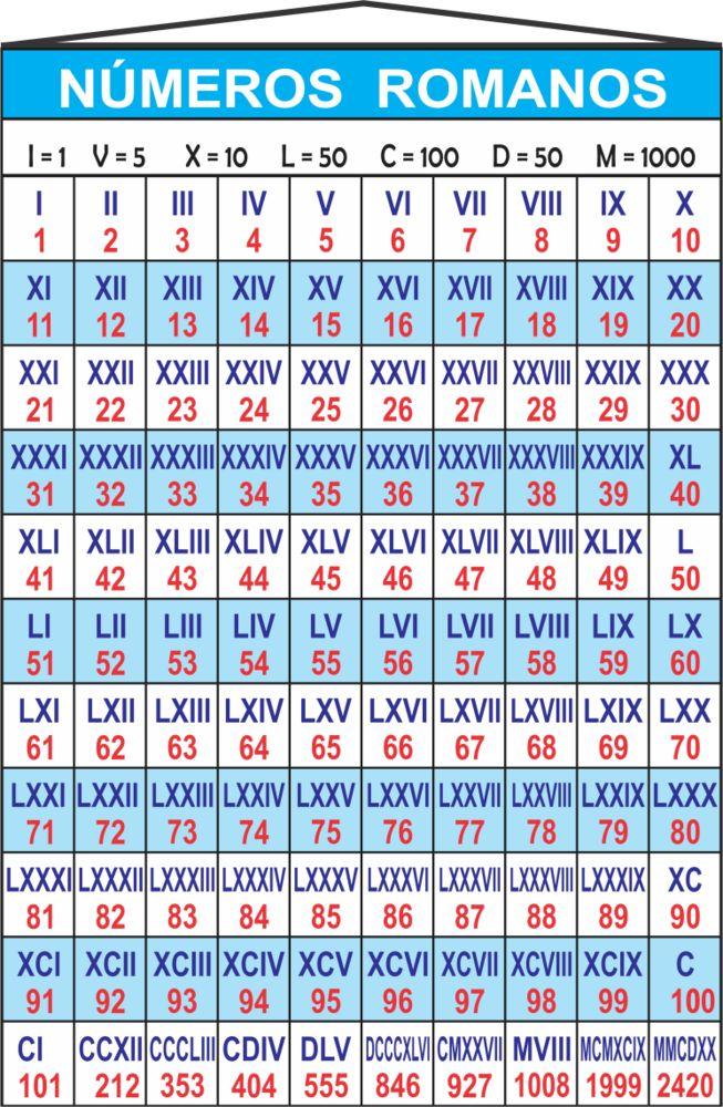 Banner Números Romanos | BRINKSUL