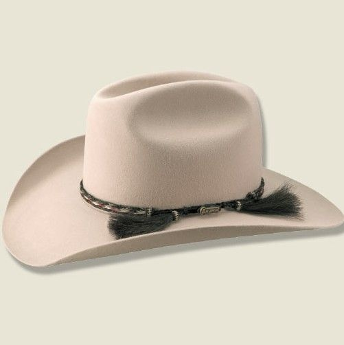 Akubra Hat   - Explore the World with Travel Nerd Nici, one Country at a Time. http://TravelNerdNici.com