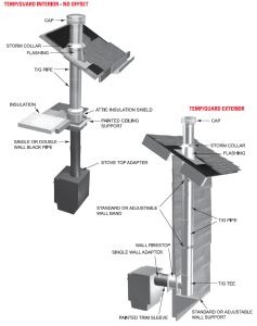Installing A Factory Built Chimney System Is Easier Than