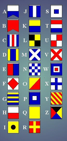 Navy Signal Flags, Flag Alphabet - International Maritime Signals: Letter Flags. International Code of Signals