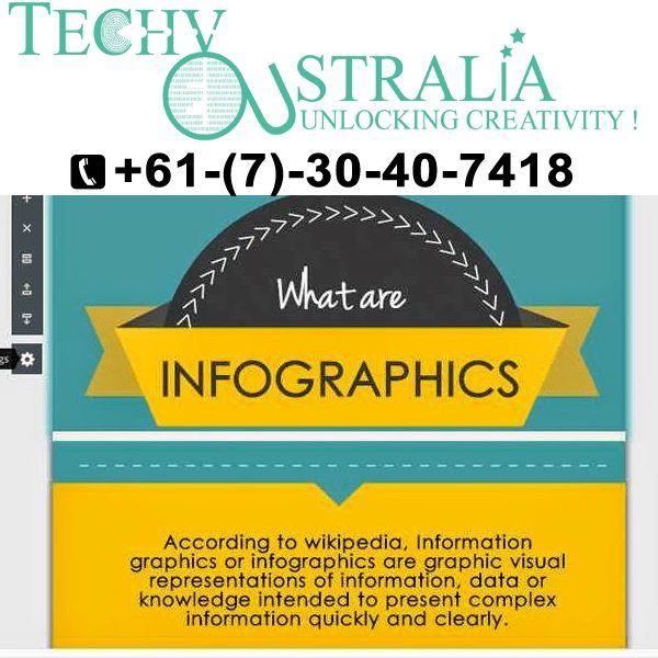 (718) 502-9088 Website design company in USA Techy-USA