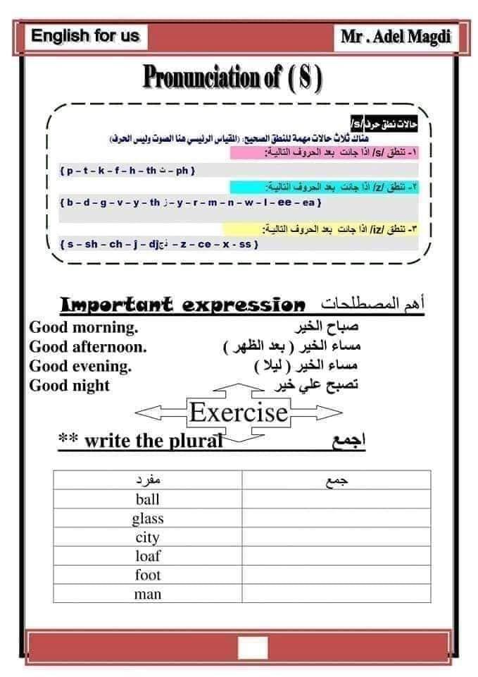 اساسيات اللغة الانجليزية سنة اولى متوسط Ency Education الموقع الاول للدراسة في الجزائر Good Afternoon Writing Good Evening