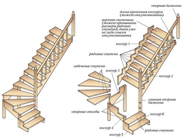 трехмаршевая лестница чертеж: 120 изображений найдено в Яндекс.Картинках