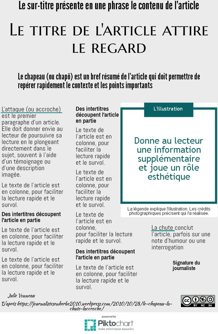 anatomie d'un article | @Piktochart Infographic