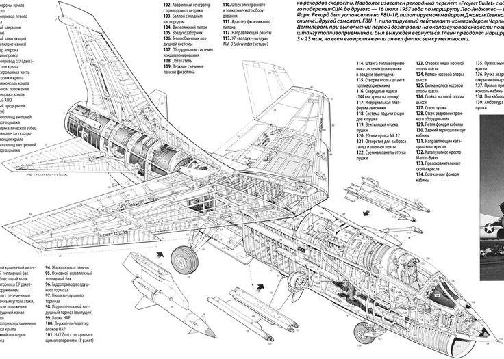 aircraft carrier diagram