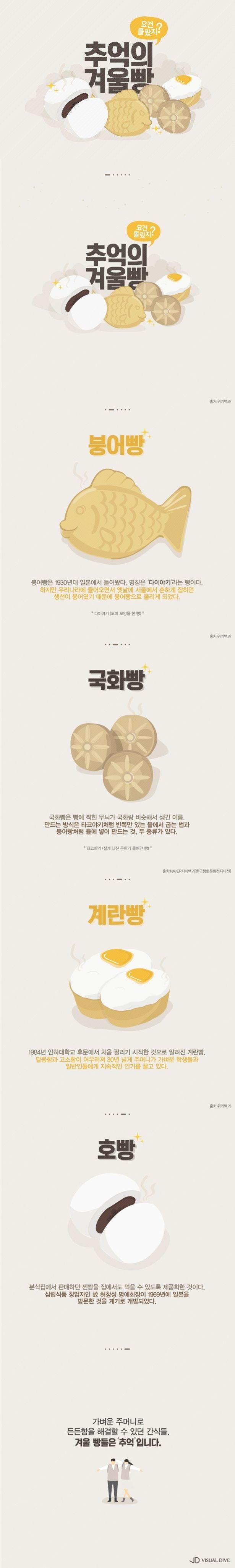 붕어빵, 국화빵… 응답하라, 추억의 겨울간식! [카드뉴스] #winter_snacks / #Infographic ⓒ 비주얼다이브 무단 복사·전재·재배포 금지
