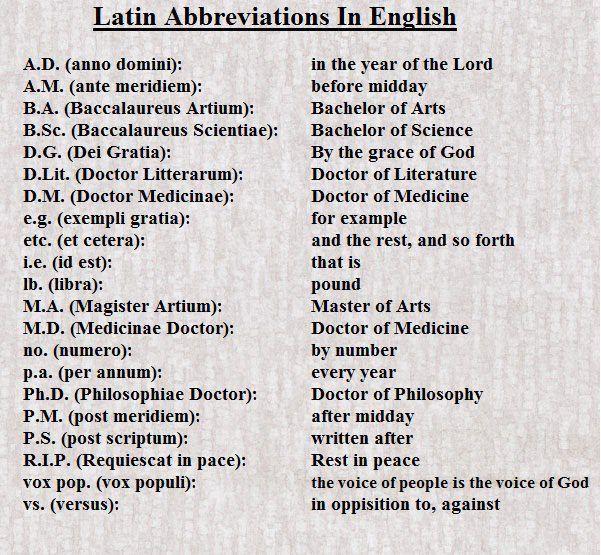 Latin Abbreviations in English.