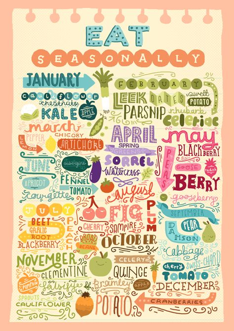 Food & Type by Steph Baxter, via Behance