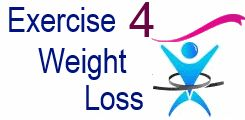 Use this free online Weight Watchers points plus calculator to find the values in the foods you eat.
