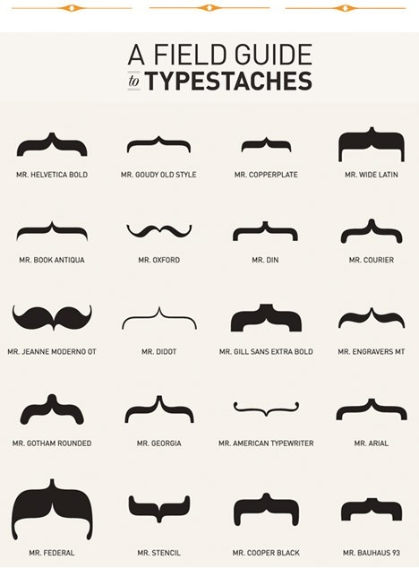 I love mustaches.  I love fonts.  I love font mustaches!