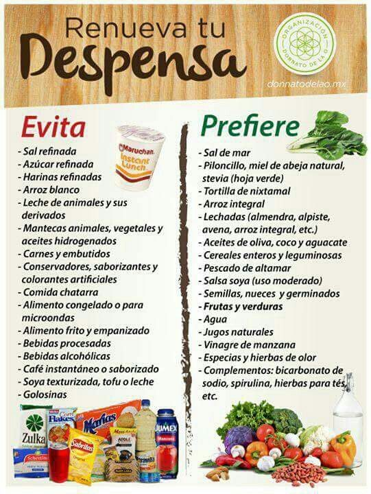 Menu de comida sana para bajar de peso