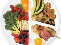 Nutrition sportive Pour une efficacite maximale en sport