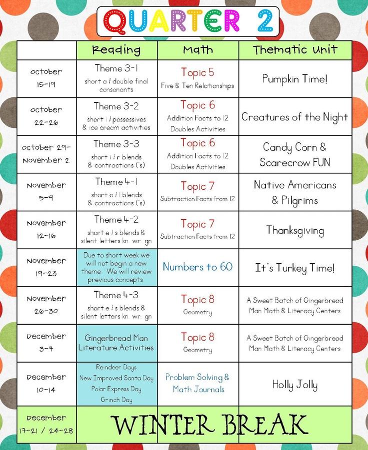 First Grade Writing Curriculum Map – Jerusalem House