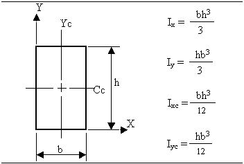 Hydraulic Solenoid Wiring Diagram also Wiring Schematics And Diagrams Of Refrigerators in addition Wiring Diagram Symbols Chart additionally Wiring Diagrams likewise Wiring Diagram Creator. on electrical wiring diagrams symbols chart