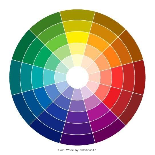 17 best ideas about circulo cromatico on pinterest - Gama de colores verdes ...