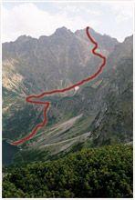Czarny Staw - Rysy  Źródło: http://www.tatry.info.pl/wysokie/morskie/rysy.php