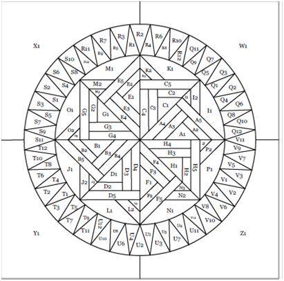 Dusk Round the Year – Card Trick – Block Three of the BOM Quilt betukbandi
