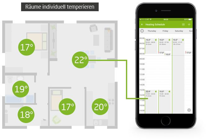 Mit dem #SmartHome #Heizkosten sparen! #Massivhaus #Hausbau #Haus #Heizung