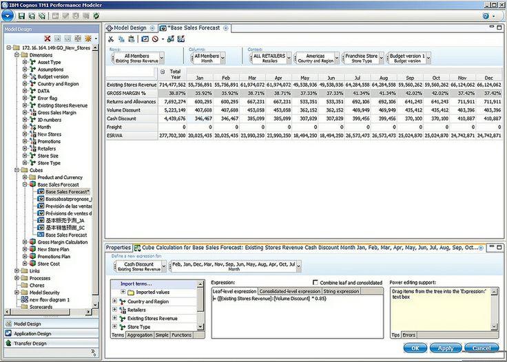 ibm cognos business planning
