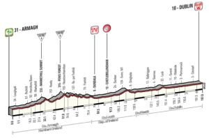 Previa etapa 3-Giro de Italia 2014: http://www.ciclismointernacional.com/previa-etapa-3-giro-de-italia-2014/…  por @cyclingmole #giro