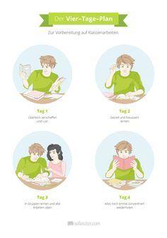 In 4 Tagen fit für die Klassenarbeit! Mit dem Vier-Tage-Lernplan optimal auf den nächsten Test vorbereiten! (http://magazin.sofatutor.com/eltern/)