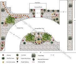 Image result for circular driveway dimensions