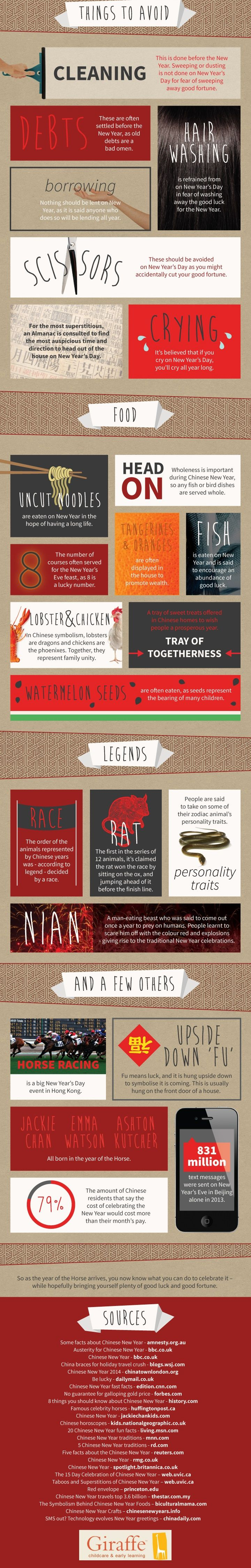 #CNY Happy Chinese New Year #traditions Fun Facts #YearofTheHorse [infographic]