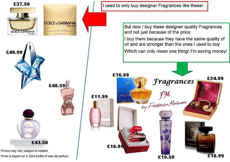 "FM does not sell fakes. You will never see another logo on our products. The packaging, the ingredients, the models and image campaign, and the names of our perfumes are all FM. The only reason you might think it's ""fake"" is because our scents are all inspired by the top 100 perfumes in the world. But let us tell you- 85% of them are made by the same people who supply us with our ingredients in Europe. Fact #2 is that our perfume is graded higher. We do not sell Eau de Toilette."