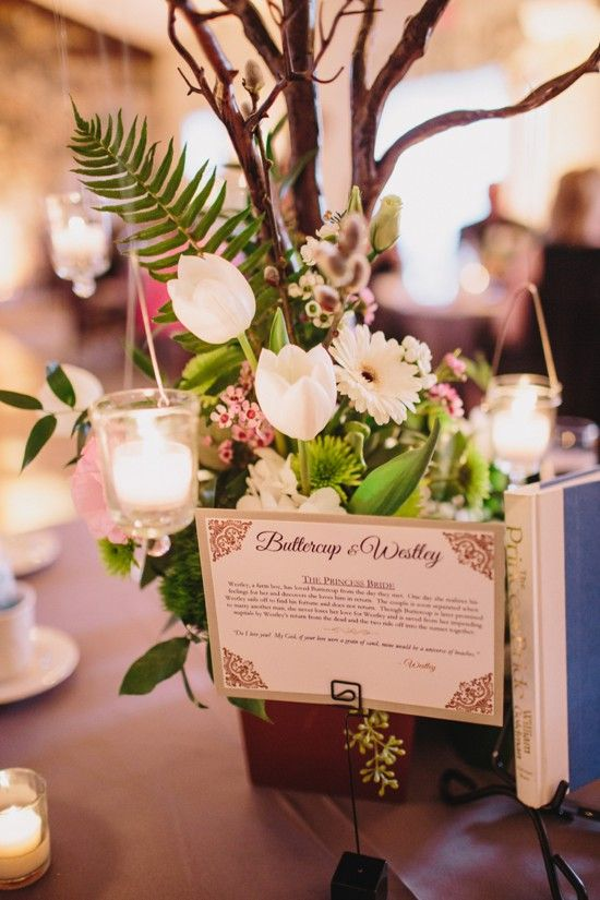 Best wishing tree or centerpiece images on