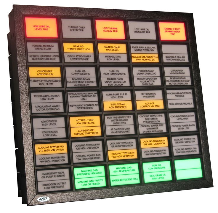 Another functioning panel with colors Orange, Red and Green. Notice that some of the Alarm Lights are h11 meaning its full window and some are h22 meaning the window is split. You can use all these different options to build a custom Annunciator for your application.