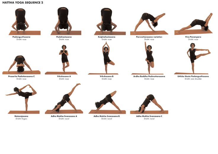 Jóga - cvičení jógy ve Hampstead