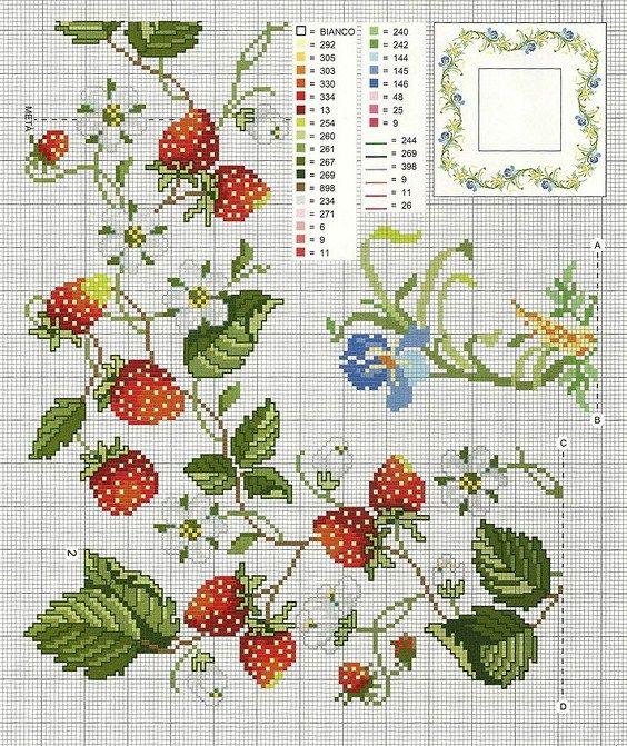 Victoria - Handmade Creations: Κέντημα - Σχέδια με φρούτα για την κουζίνα