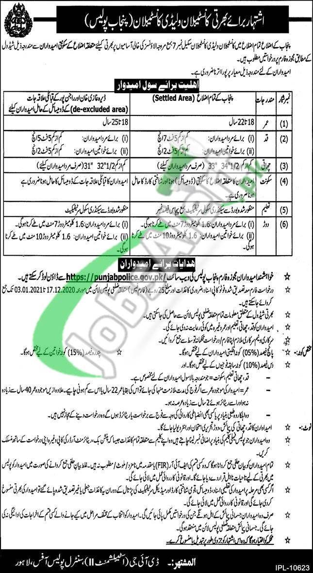 Latest Jobs Punjab Police Application Form Download Police Jobs Job Police