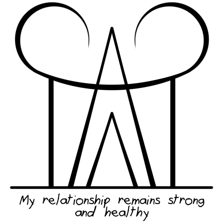 long distance relationship symbols and meanings