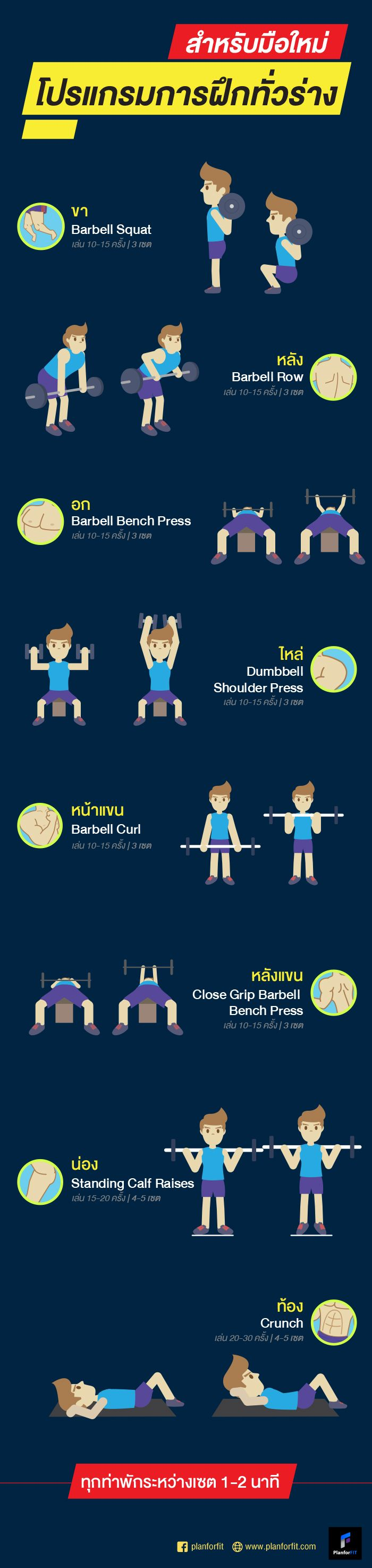 best images about โปรแกรมฝก on pinterest hiit workout and
