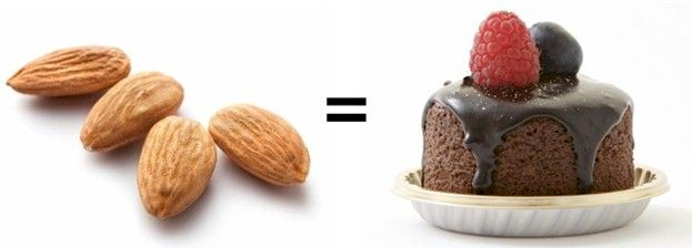 Do you wonder if there are anti-nutrients in almond flour and in your Paleo baked goods? Learn the real scoop here.