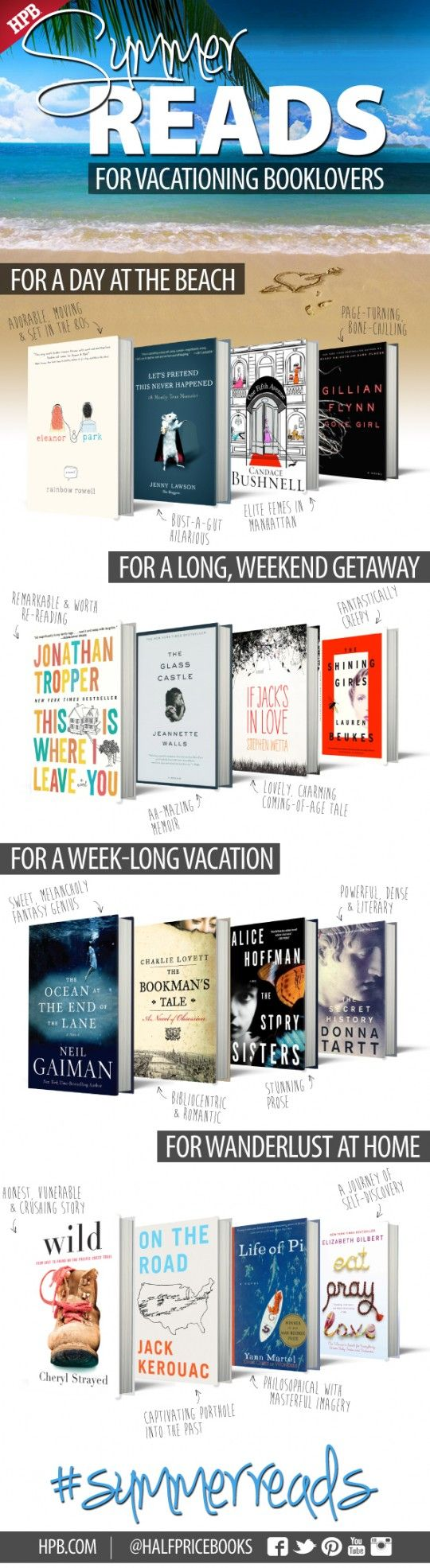 Must-read books for summer 2013 (infographic) I have several of these that I haven't picked up to read yet. Maybe that'll change