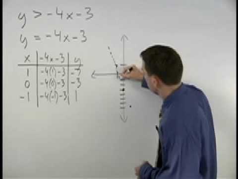 best algebra help images algebra help math help  graphing linear inequalities yourteacher com algebra help