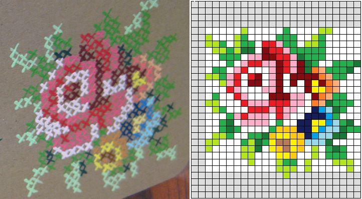 colored flowers cross stitch pattern
