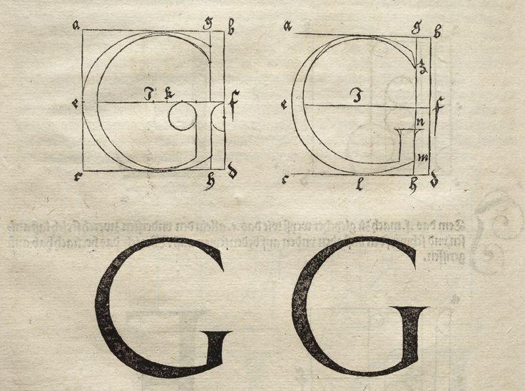 Albrecht Dürer - Underweysung der Messung. G