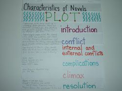 37 best esperanza rising images on pinterest esperanza rising lesson plan idea for esperanza rising with character and plot analysis foldables ccuart Choice Image