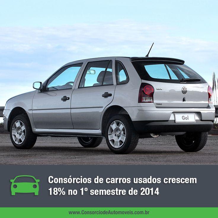 O consórcio de carros usados cresceu 18% nos primeiros seis meses do ano, com relação ao mesmo período de 2013. Acesse nossa matéria e saiba como planejar a compra do seu automóvel: https://www.consorciodeautomoveis.com.br/noticias/consorcios-de-carros-usados-crescem-no-1o-semestre-do-ano?idcampanha=206&utm_source=Pinterest&utm_medium=Perfil&utm_campaign=redessociais